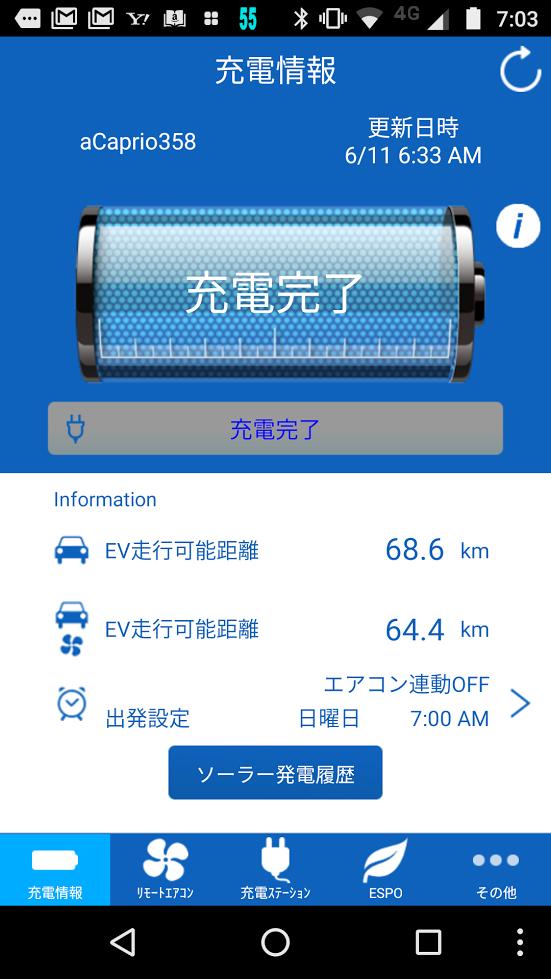 とうとうカタログのEV走行可能距離68.2kmを超えましたよ!どこまで伸びるか。