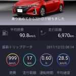 プリウスPHV ちょい乗りは5.3km/kwh。ガソリン車と同じでちょい乗りの電費は悪い。連続して乗ったほうがそれは経済的やわなあ。