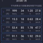 世界的なEVの流れがトヨタを強くする。かな?HVは黄信号。FCVはまだ早い。プリウスphvはあまり売れない!